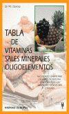 TABLA DE VITAMINAS, SALES MINERALES, OLI