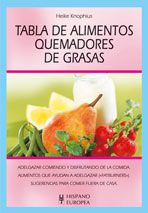 TABLA DE ALIMENTOS QUEMADORES DE GRASAS