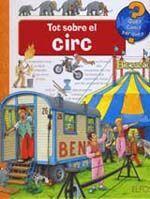 TOT SOBRE EL CIRC